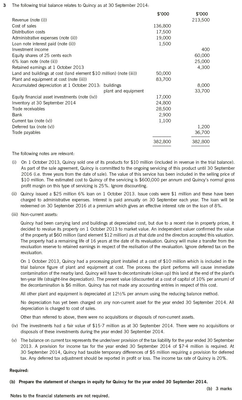 ACCA FR F7 Past papers exam specimen question Dec 2014 Q3b