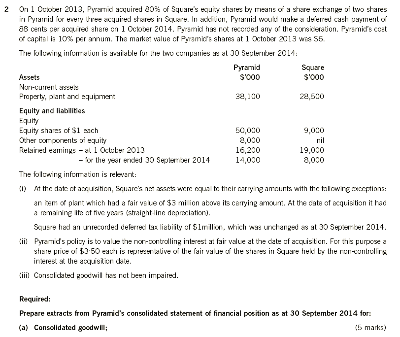 ACCA FR F7 Past papers exam specimen question Dec 2014 Q2a