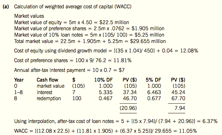weighted average cost of capital wacc on cpp and pinkerton case